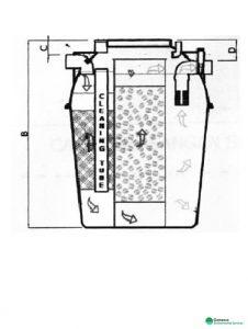 Gambar 2. Tangki septik dengan filter anaerobik berbentuk bulat